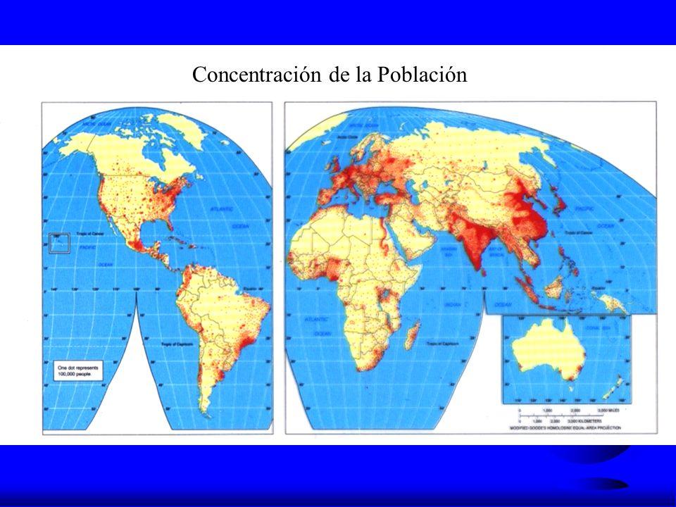Concentración de la Población