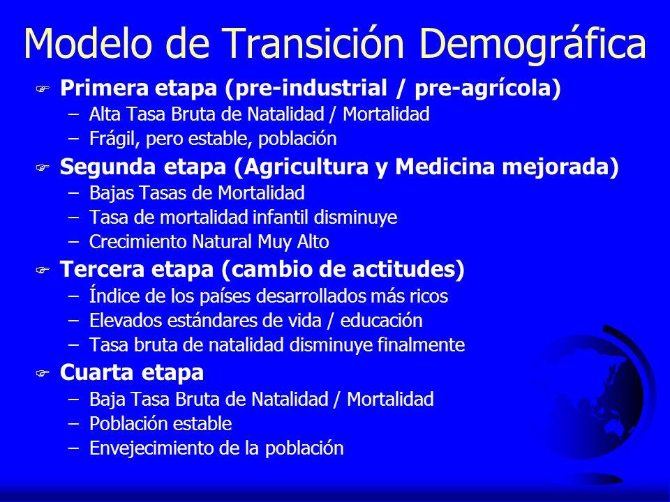 F Primera etapa (pre-industrial / pre-agrícola) –Alta Tasa Bruta de Natalidad / Mortalidad –Frágil, pero estable, población F Segunda etapa (Agricultu