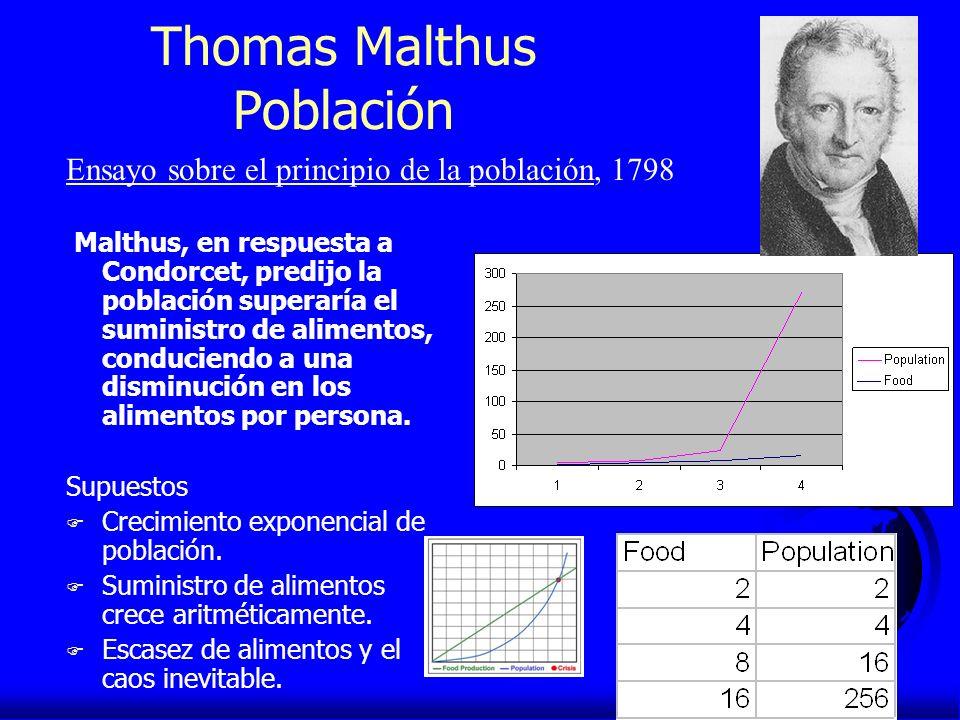 Thomas Malthus Población Malthus, en respuesta a Condorcet, predijo la población superaría el suministro de alimentos, conduciendo a una disminución e