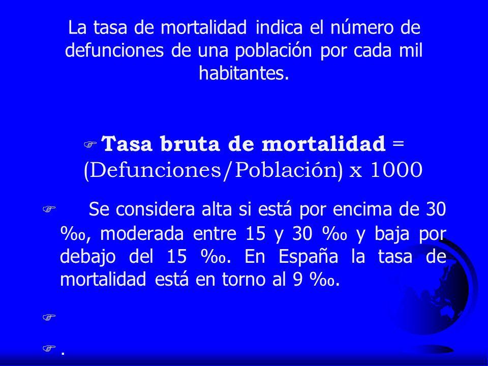 La tasa de mortalidad indica el número de defunciones de una población por cada mil habitantes. F Tasa bruta de mortalidad = (Defunciones/Población) x