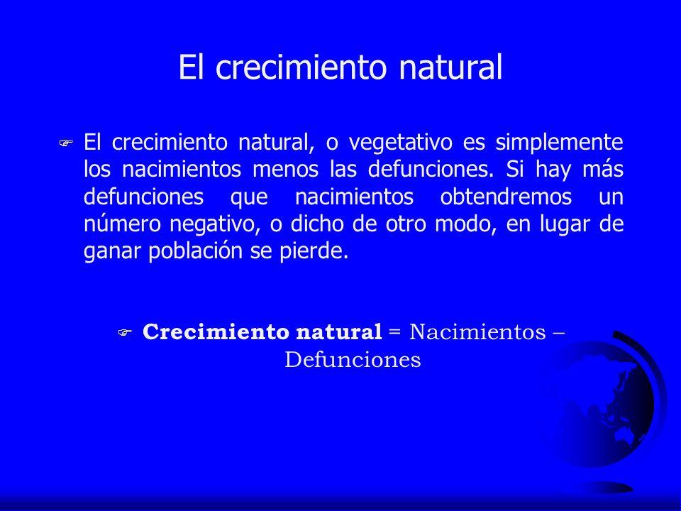 El crecimiento natural F El crecimiento natural, o vegetativo es simplemente los nacimientos menos las defunciones. Si hay más defunciones que nacimie