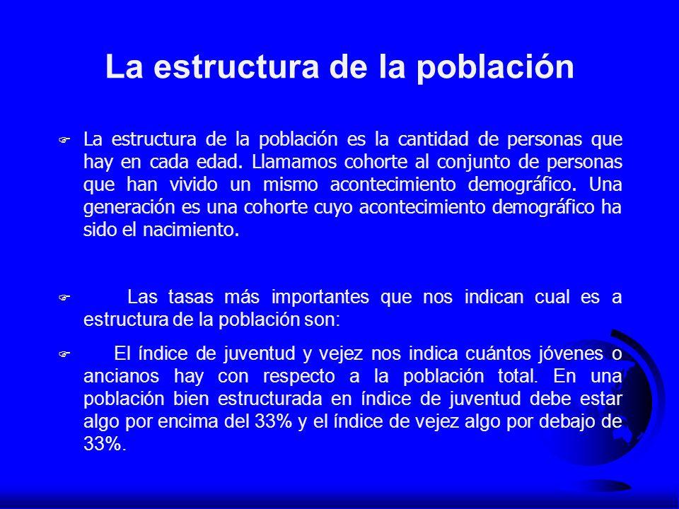 La estructura de la población F La estructura de la población es la cantidad de personas que hay en cada edad. Llamamos cohorte al conjunto de persona