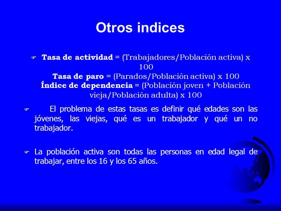 Otros indices F Tasa de actividad = (Trabajadores/Población activa) x 100 Tasa de paro = (Parados/Población activa) x 100 Índice de dependencia = (Pob