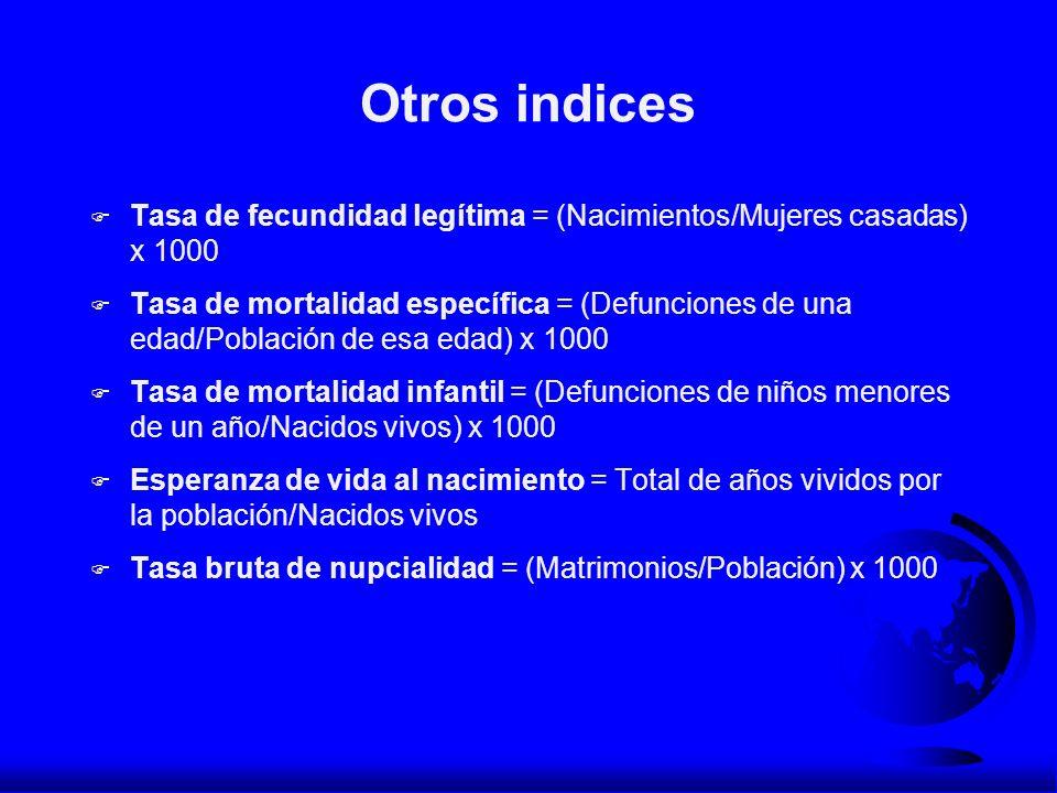 Otros indices F Tasa de fecundidad legítima = (Nacimientos/Mujeres casadas) x 1000 F Tasa de mortalidad específica = (Defunciones de una edad/Població