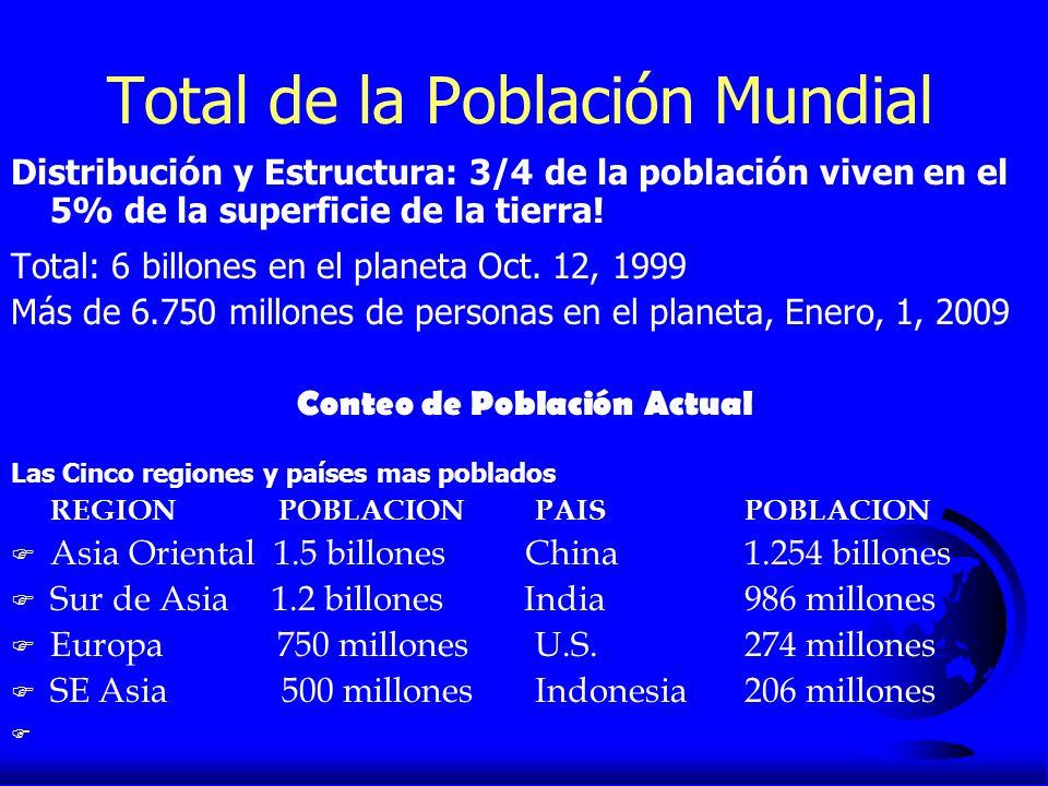Total de la Población Mundial Distribución y Estructura: 3/4 de la población viven en el 5% de la superficie de la tierra! Total: 6 billones en el pla