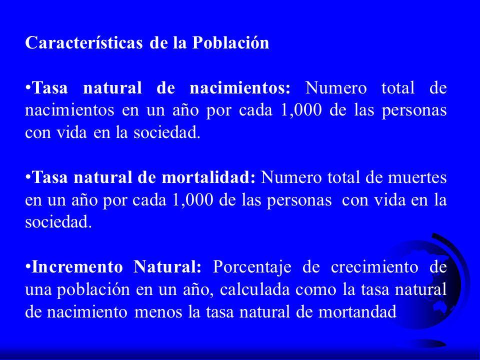 Características de la Población Tasa natural de nacimientos: Numero total de nacimientos en un año por cada 1,000 de las personas con vida en la socie