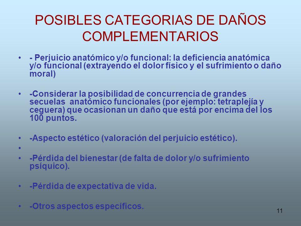 11 POSIBLES CATEGORIAS DE DAÑOS COMPLEMENTARIOS - Perjuicio anatómico y/o funcional: la deficiencia anatómica y/o funcional (extrayendo el dolor físic
