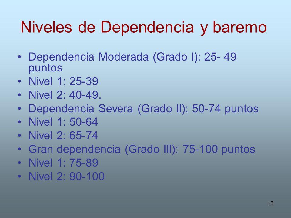 13 Niveles de Dependencia y baremo Dependencia Moderada (Grado I): 25- 49 puntos Nivel 1: 25-39 Nivel 2: 40-49. Dependencia Severa (Grado II): 50-74 p