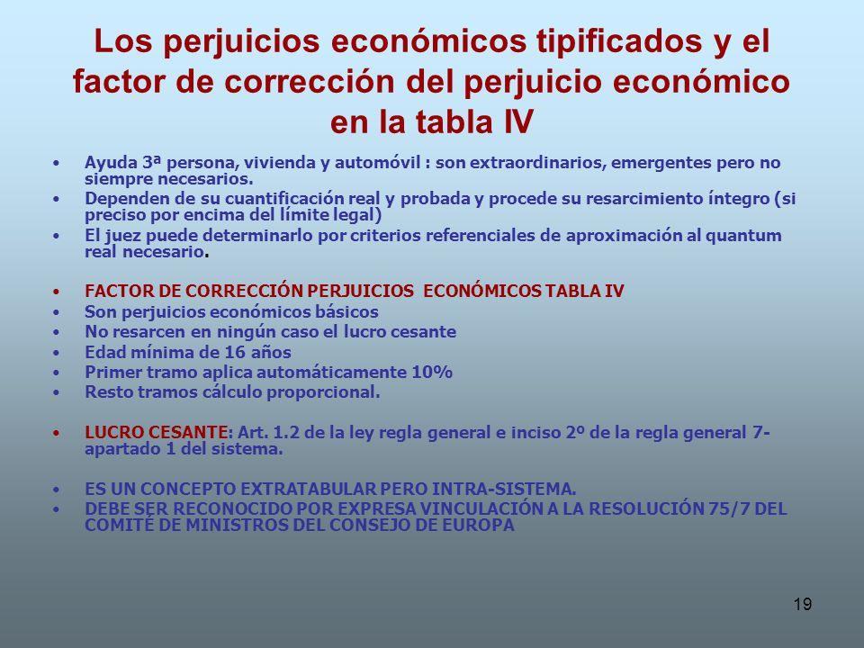 19 Los perjuicios económicos tipificados y el factor de corrección del perjuicio económico en la tabla IV Ayuda 3ª persona, vivienda y automóvil : son