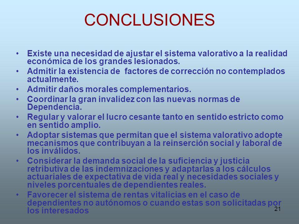 21 CONCLUSIONES Existe una necesidad de ajustar el sistema valorativo a la realidad económica de los grandes lesionados. Admitir la existencia de fact