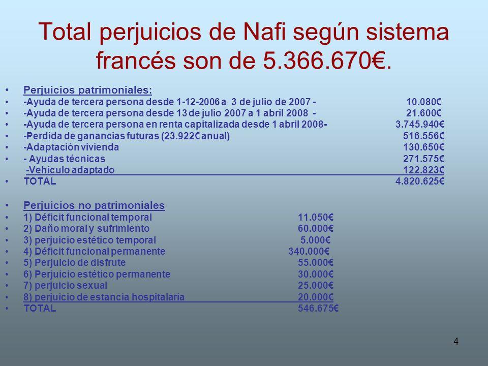 4 Total perjuicios de Nafi según sistema francés son de 5.366.670. Perjuicios patrimoniales : -Ayuda de tercera persona desde 1-12-2006 a 3 de julio d