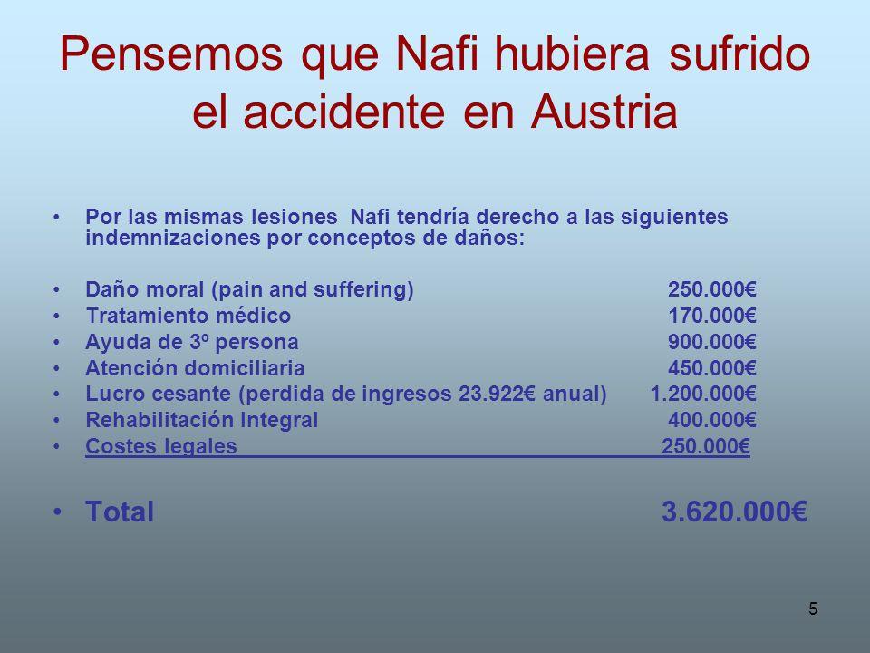 5 Pensemos que Nafi hubiera sufrido el accidente en Austria Por las mismas lesiones Nafi tendría derecho a las siguientes indemnizaciones por concepto