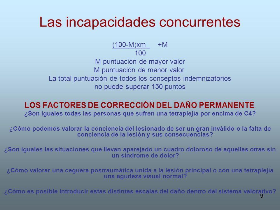 9 Las incapacidades concurrentes LOS FACTORES DE CORRECCIÓN DEL DAÑO PERMANENTE. ¿Son iguales todas las personas que sufren una tetraplejía por encima