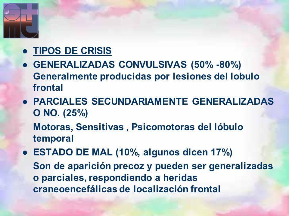 TIPOS DE CRISIS GENERALIZADAS CONVULSIVAS (50% -80%) Generalmente producidas por lesiones del lobulo frontal PARCIALES SECUNDARIAMENTE GENERALIZADAS O