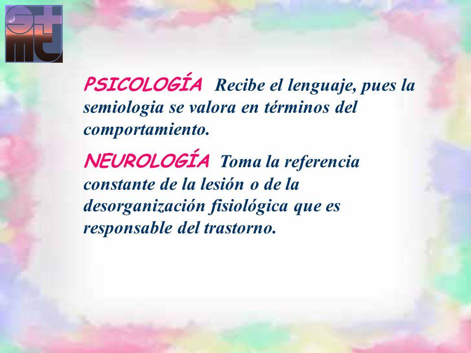 PSICOLOGÍA Recibe el lenguaje, pues la semiologia se valora en términos del comportamiento. NEUROLOGÍA Toma la referencia constante de la lesión o de