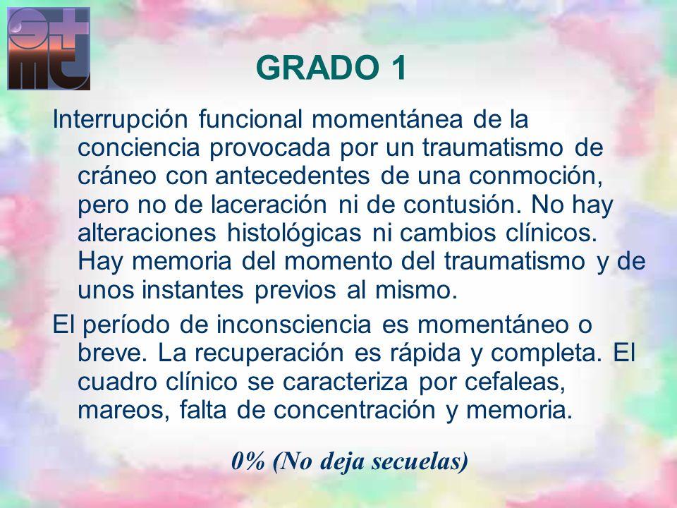 GRADO 1 Interrupción funcional momentánea de la conciencia provocada por un traumatismo de cráneo con antecedentes de una conmoción, pero no de lacera
