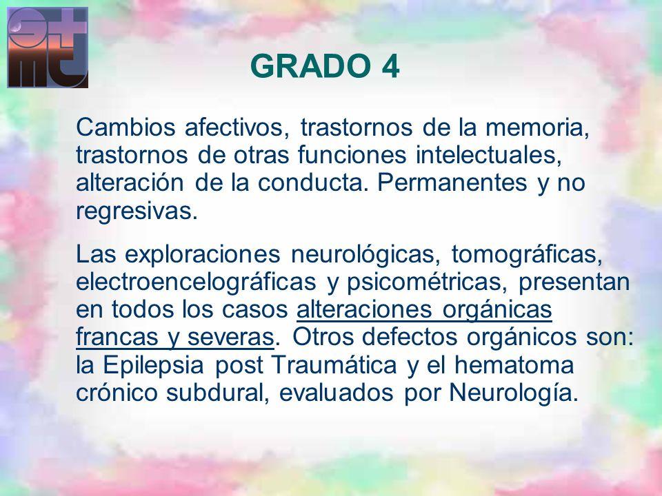 GRADO 4 Cambios afectivos, trastornos de la memoria, trastornos de otras funciones intelectuales, alteración de la conducta. Permanentes y no regresiv