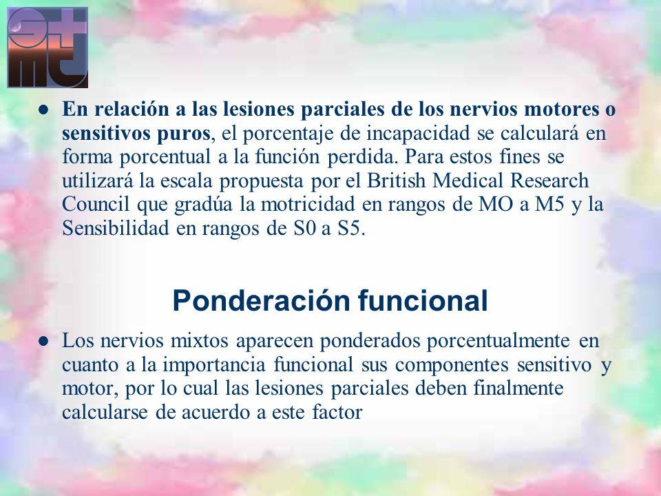 En relación a las lesiones parciales de los nervios motores o sensitivos puros, el porcentaje de incapacidad se calculará en forma porcentual a la fun