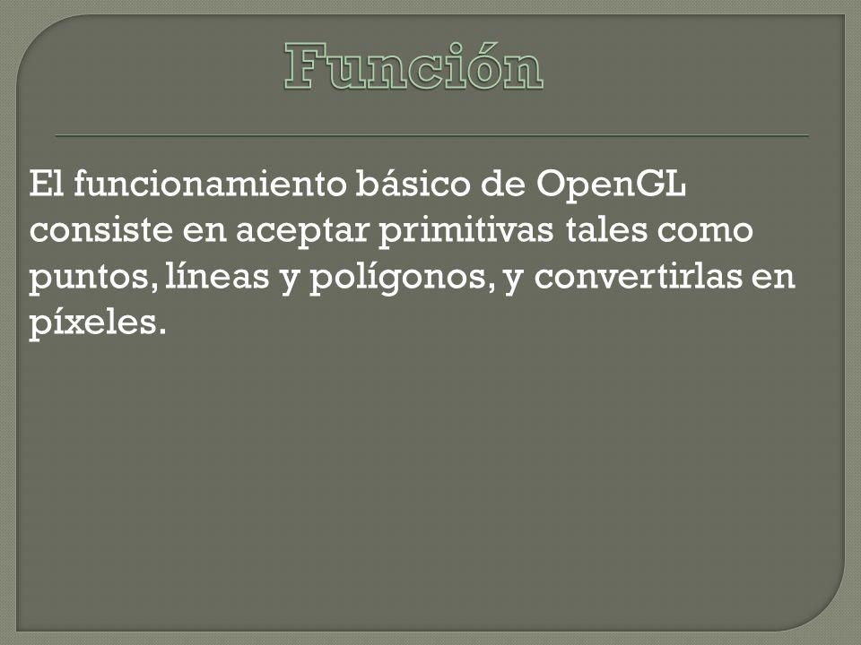 El funcionamiento básico de OpenGL consiste en aceptar primitivas tales como puntos, líneas y polígonos, y convertirlas en píxeles.