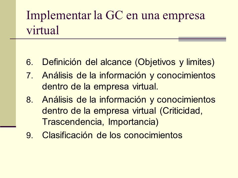 Implementar la GC en una empresa virtual 6. Definición del alcance (Objetivos y limites) 7. Análisis de la información y conocimientos dentro de la em