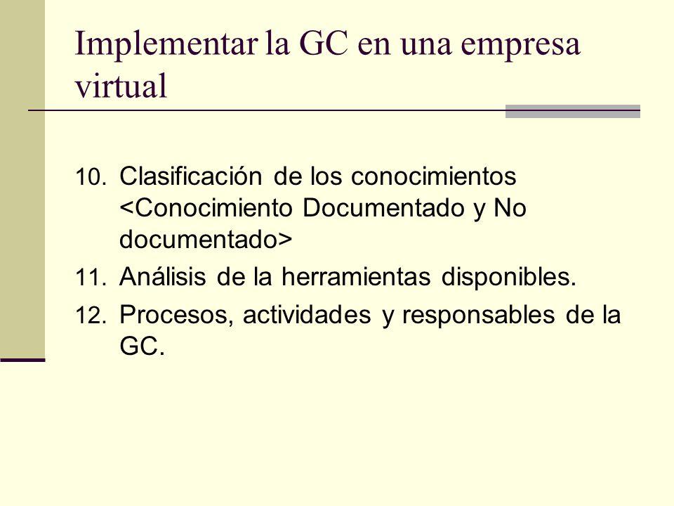 Implementar la GC en una empresa virtual 10. Clasificación de los conocimientos 11. Análisis de la herramientas disponibles. 12. Procesos, actividades
