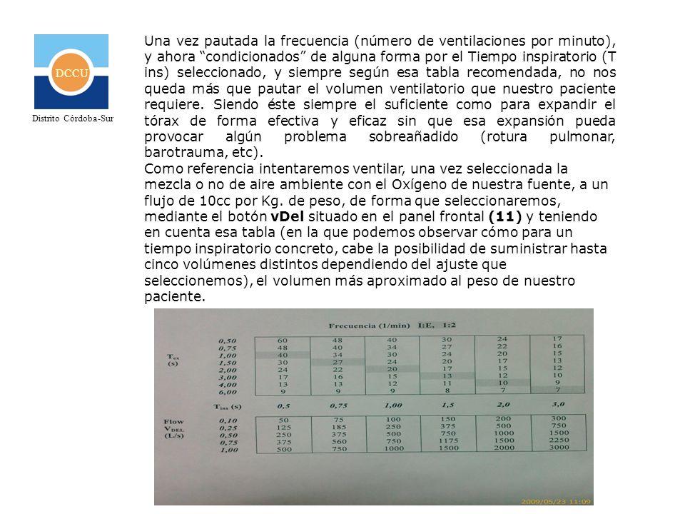 DCCU Distrito Córdoba-Sur Una vez pautada la frecuencia (número de ventilaciones por minuto), y ahora condicionados de alguna forma por el Tiempo insp