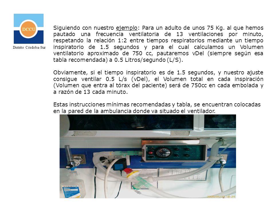 DCCU Distrito Córdoba-Sur Siguiendo con nuestro ejemplo: Para un adulto de unos 75 Kg. al que hemos pautado una frecuencia ventilatoria de 13 ventilac