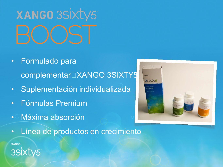 Formulado para complementar XANGO 3SIXTY5 Suplementación individualizada Fórmulas Premium Máxima absorción Línea de productos en crecimiento