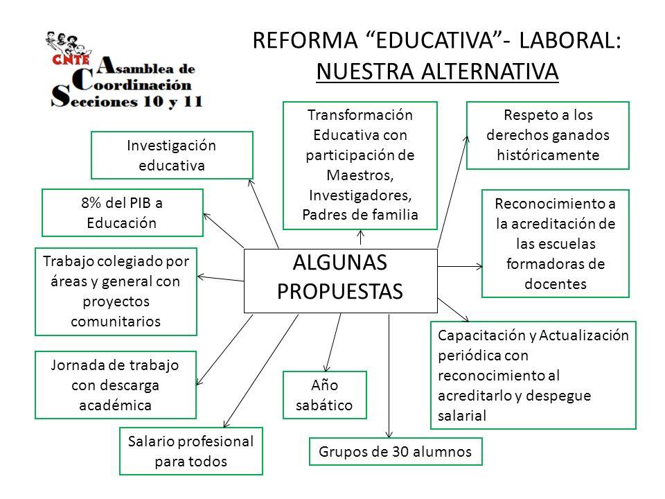 REFORMA EDUCATIVA- LABORAL: NUESTRA ALTERNATIVA ALGUNAS PROPUESTAS Transformación Educativa con participación de Maestros, Investigadores, Padres de f