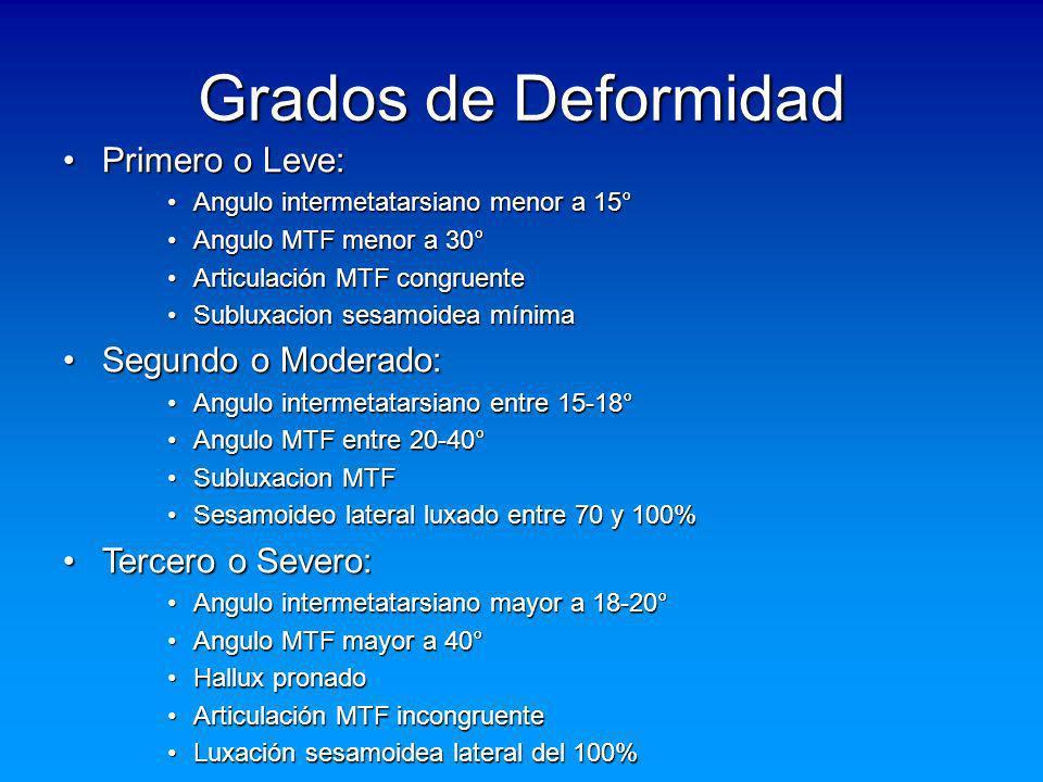 Grados de Deformidad Primero o Leve:Primero o Leve: Angulo intermetatarsiano menor a 15°Angulo intermetatarsiano menor a 15° Angulo MTF menor a 30°Ang