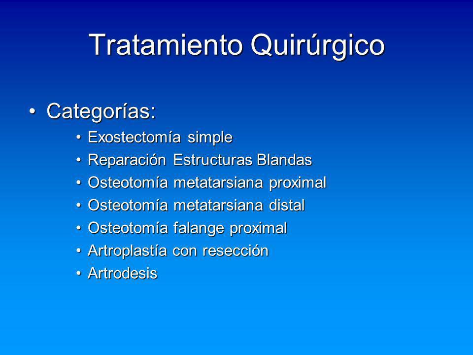 Tratamiento Quirúrgico Categorías:Categorías: Exostectomía simpleExostectomía simple Reparación Estructuras BlandasReparación Estructuras Blandas Oste