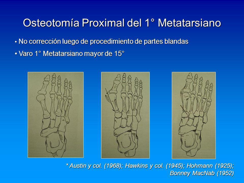Osteotomía Proximal del 1° Metatarsiano * Austin y col. (1968); Hawkins y col. (1945); Hohmann (1925); Bonney MacNab (1952) No corrección luego de pro