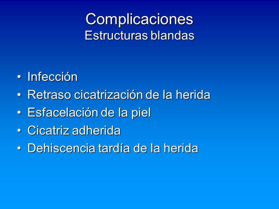 Complicaciones Estructuras blandas InfecciónInfección Retraso cicatrización de la heridaRetraso cicatrización de la herida Esfacelación de la pielEsfa