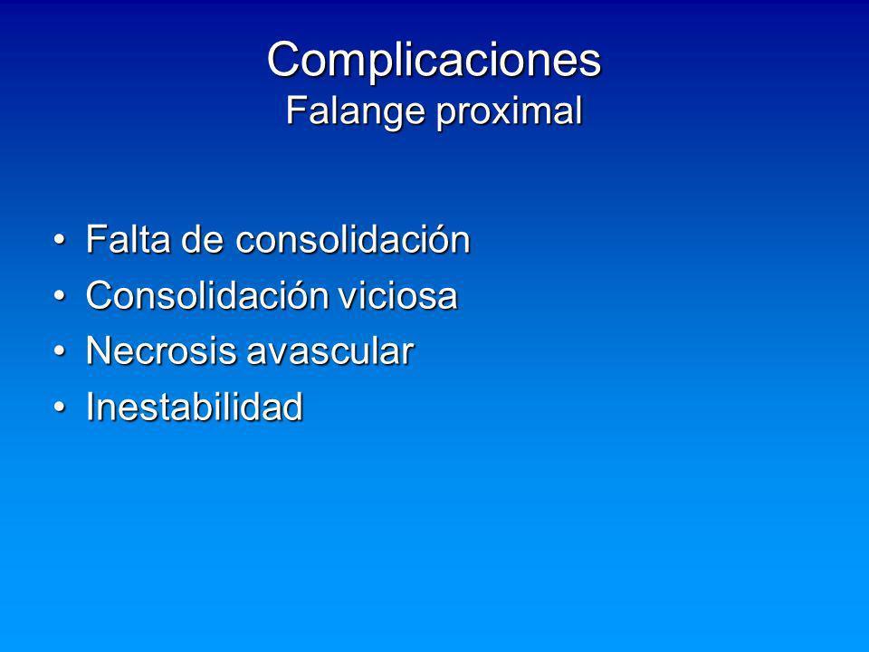 Complicaciones Falange proximal Falta de consolidaciónFalta de consolidación Consolidación viciosaConsolidación viciosa Necrosis avascularNecrosis ava