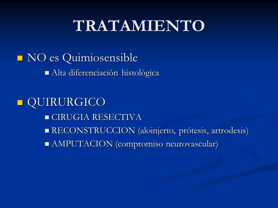 TRATAMIENTO NO es Quimiosensible NO es Quimiosensible Alta diferenciación histológica Alta diferenciación histológica QUIRURGICO QUIRURGICO CIRUGIA RE