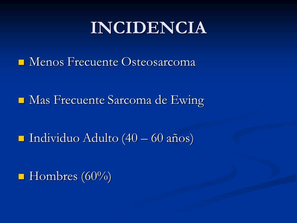 INCIDENCIA Menos Frecuente Osteosarcoma Menos Frecuente Osteosarcoma Mas Frecuente Sarcoma de Ewing Mas Frecuente Sarcoma de Ewing Individuo Adulto (4