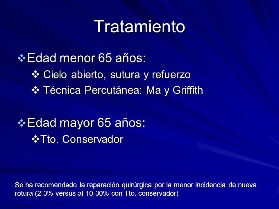Tratamiento Edad menor 65 años: Edad menor 65 años: Cielo abierto, sutura y refuerzo Cielo abierto, sutura y refuerzo Técnica Percutánea: Ma y Griffit