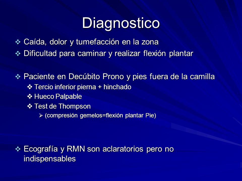 Diagnostico Caída, dolor y tumefacción en la zona Caída, dolor y tumefacción en la zona Dificultad para caminar y realizar flexión plantar Dificultad