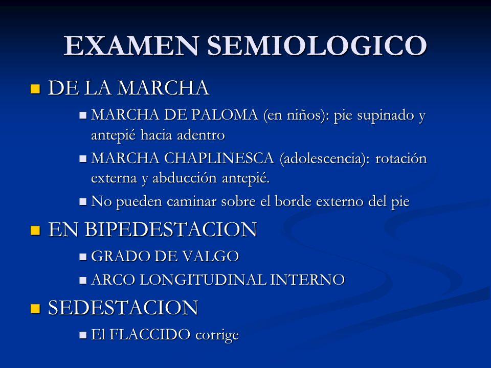 ESTUDIO RADIOGRAFICO RX FRENTE CON APOYO RX FRENTE CON APOYO RX PERFIL CON APOYO RX PERFIL CON APOYO RX OBLICUA (P/CALCANEO) RX OBLICUA (P/CALCANEO) RX TANGENCIAL (P/CALCANEO) RX TANGENCIAL (P/CALCANEO)