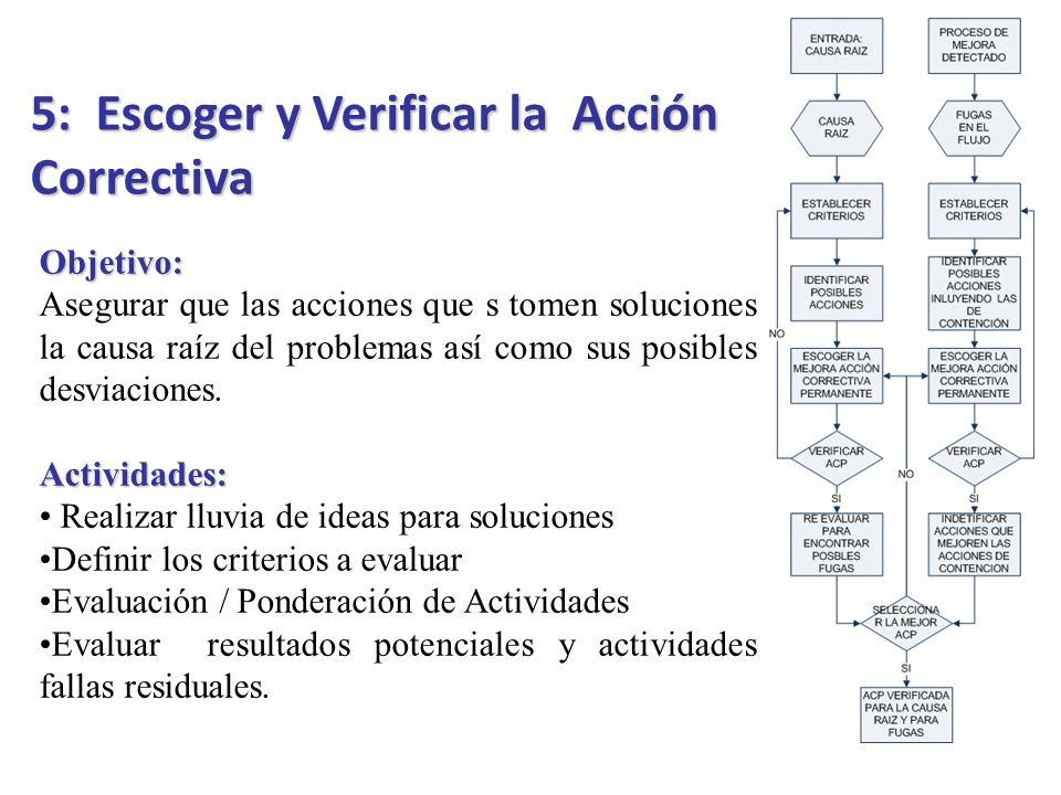5: Escoger y Verificar la Acción Correctiva Objetivo: Asegurar que las acciones que s tomen soluciones la causa raíz del problemas así como sus posibl