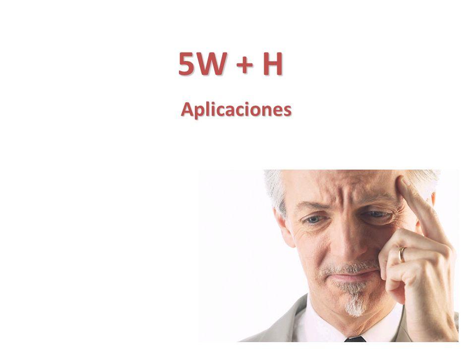 USO de 5W+H W1: ¿Quién Tiene el problema.W1: ¿Quién Tiene el problema.