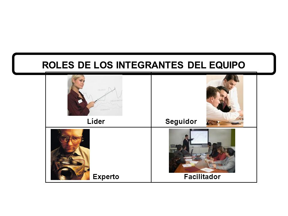 ROLES DE LOS INTEGRANTES DEL EQUIPO SeguidorLíder FacilitadorExperto