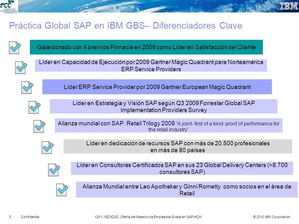 © 2010 IBM Corporation412kY-19Z3Q3C -Oferta del Maestro de Empleados Global en SAP HCMConfidential Los Elementos diferenciales de IBM Alianza más antigua y más fuerte Mayor número de proyectos con éxito Reconocido consistentemente como el líder en implantación de SAP Líder en Fortune 500 IBM GBS ha sido socio global de SAP desde 1989 y fue el primer Alliance Partner Más de 5.000 proyectos en más de 9.000 instalaciones Reconocido por SAP como el líder del mercado con más del 85% de los clientes de Fortune 500 La mejor satisfacción del cliente El mayor y más experimentado grupo de consultores SAP El mayor conjunto de consultores SAP globales con más de 9 años de experiencia Única empresa en recibir el SAP Award de excelencia en cada país, cada vez que se ha otorgado Reconocido como el más visionario y líder en implantación SAP en EMEA y US Líder en Desarrollo de Soluciones y Aceleradores de Implantación Compromiso de desarrollo de métodos, herramientas y plantillas específicos para cada industria para acelerar la implantación (maximizar ROI y reducir TCO) Mayor presencia global Compromiso en las industrias Más de 160 países.