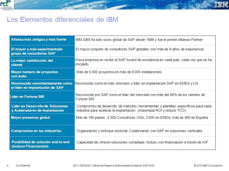 © 2010 IBM Corporation412kY-19Z3Q3C -Oferta del Maestro de Empleados Global en SAP HCMConfidential Los Elementos diferenciales de IBM Alianza más anti