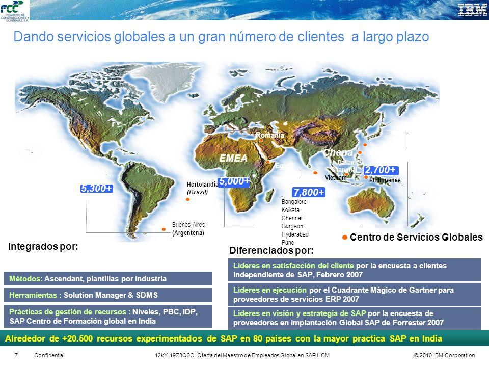 © 2010 IBM Corporation712kY-19Z3Q3C -Oferta del Maestro de Empleados Global en SAP HCMConfidential 5,300+ EMEA 5,000+ 7,800+ 2,700+ Centro de Servicio