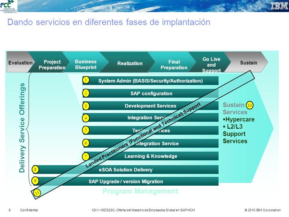 © 2010 IBM Corporation812kY-19Z3Q3C -Oferta del Maestro de Empleados Global en SAP HCMConfidential Dando servicios en diferentes fases de implantación