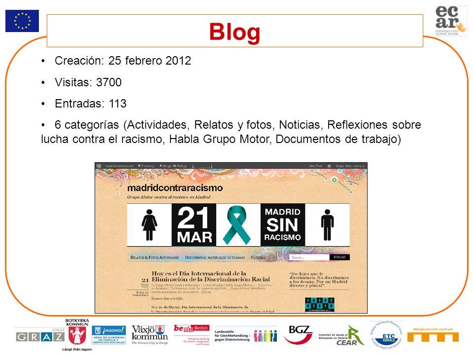 Blog Creación: 25 febrero 2012 Visitas: 3700 Entradas: 113 6 categorías (Actividades, Relatos y fotos, Noticias, Reflexiones sobre lucha contra el rac