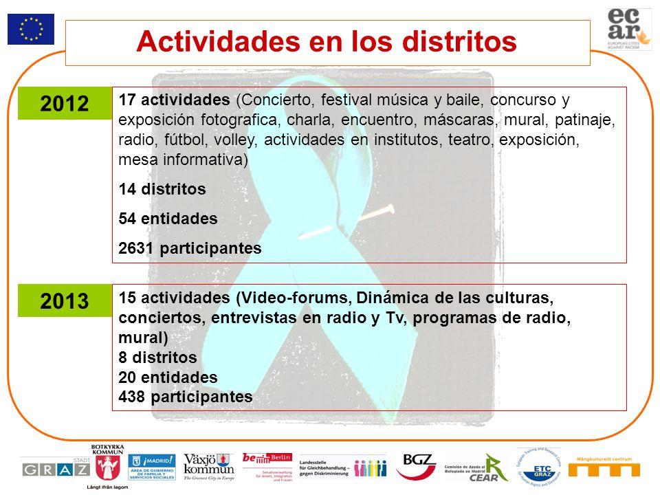 Actividades en los distritos 17 actividades (Concierto, festival música y baile, concurso y exposición fotografica, charla, encuentro, máscaras, mural
