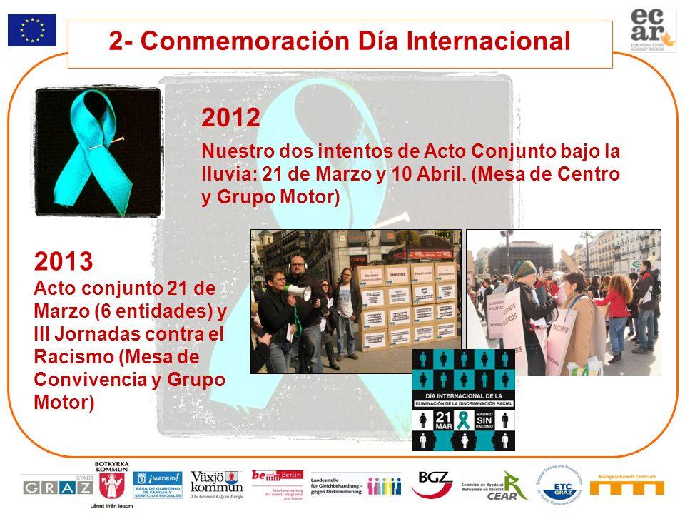 Nuestro dos intentos de Acto Conjunto bajo la lluvia: 21 de Marzo y 10 Abril. (Mesa de Centro y Grupo Motor) 2- Conmemoración Día Internacional 2013 A