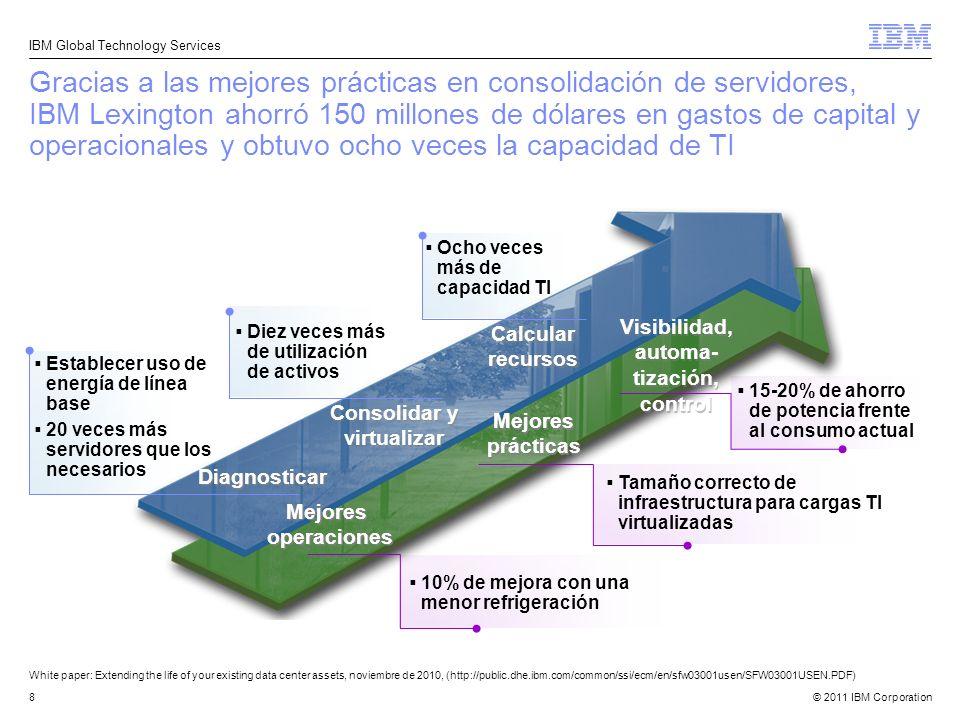 © 2011 IBM Corporation IBM Global Technology Services 8 Gracias a las mejores prácticas en consolidación de servidores, IBM Lexington ahorró 150 millo